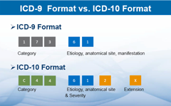 ICD_10_example_tb