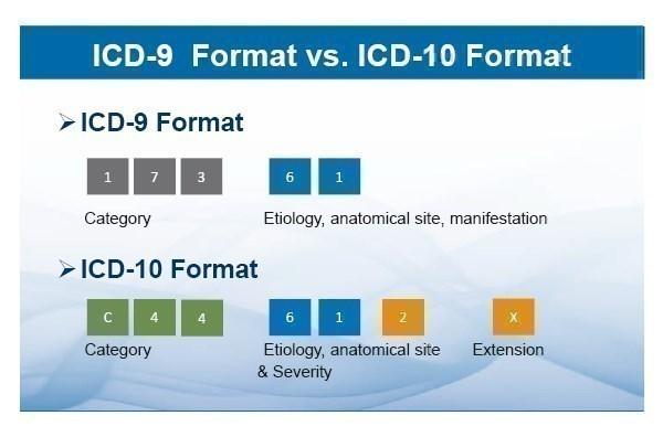 ICD_10_v-9rv.jpg