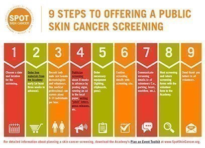 nine-steps-to-offering-a-public-skin-cancer-screening-infographic.jpg