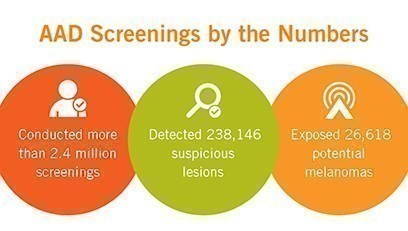 SPOTme_Infographic_Screening