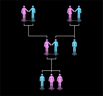 Should I get genetic testing for melanoma? | American