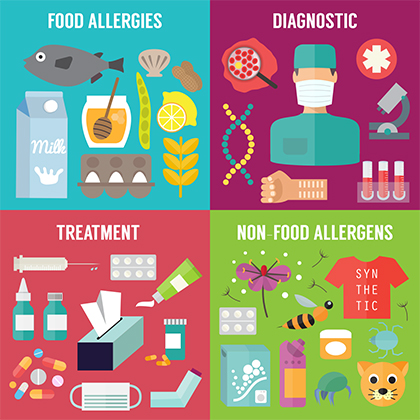 allergens-treatment-diagnostic-infographic.jpg
