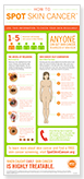 spot-how-to-spot-skin-cancer-infographic-thumbnail.jpg
