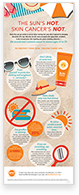 spot-suns-hot-skin-cancers-not-infographic-thumbnail.jpg