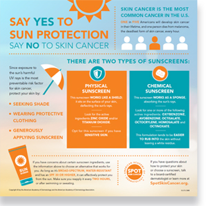 Say yes to sun protection small