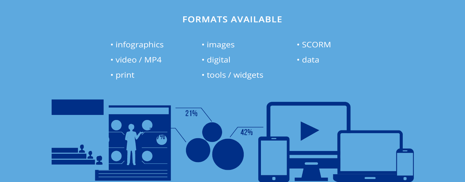 formats-available.png