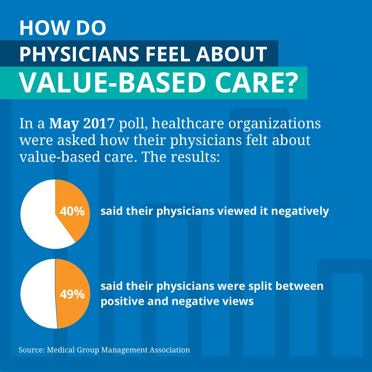 principals of care value base